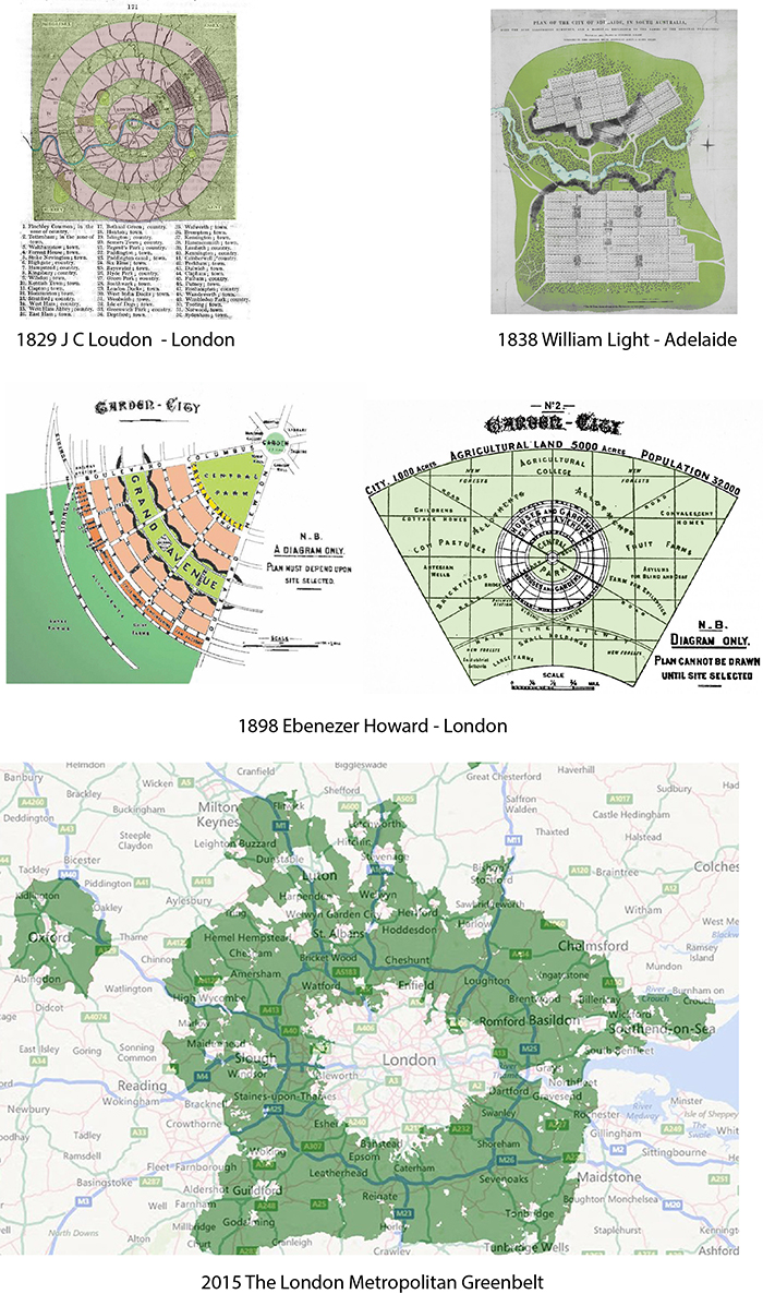 History London Metropolitan Green Belt