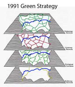 1992 Green Strategy for London