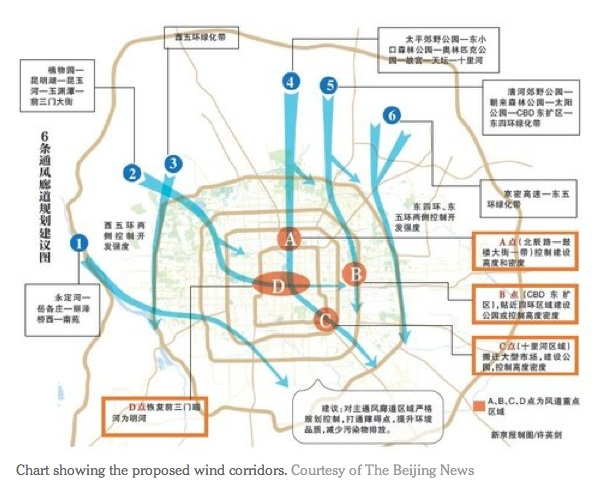 Beijing air pollution corridors