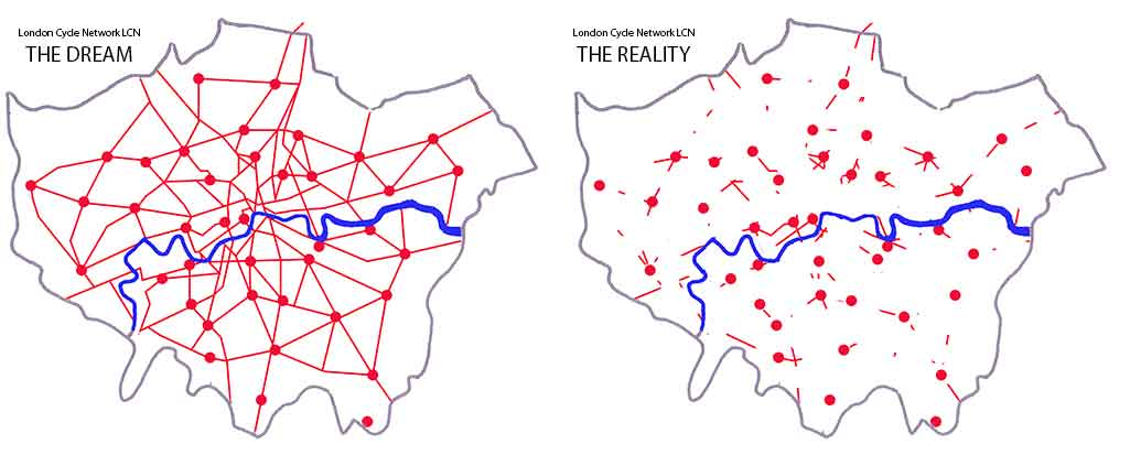 London Cycle Network