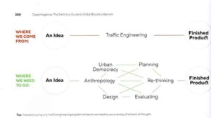 Bicycle planning requires knowledge and skill
